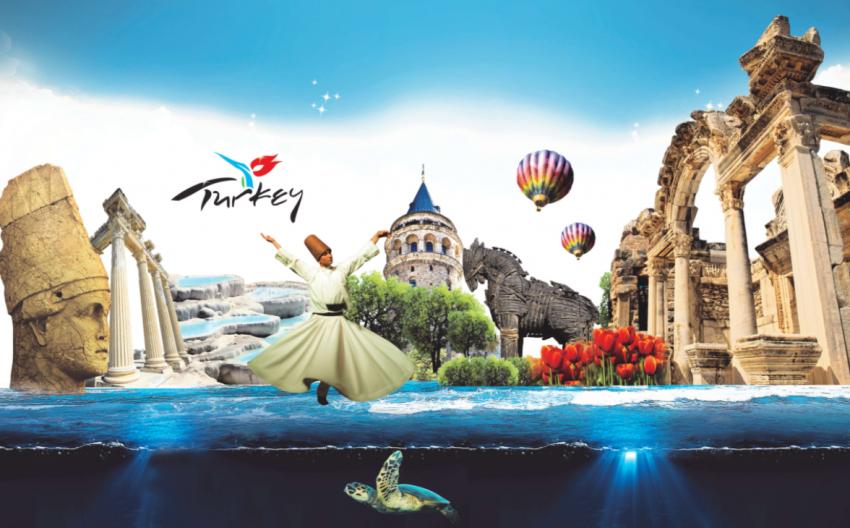 Türkiye'de 2021 Turizm